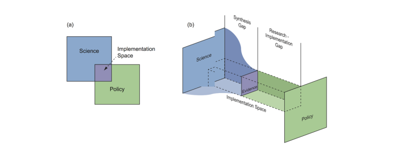 Fig 1 - Westgate et al 2018 Nature Ecology and Environment